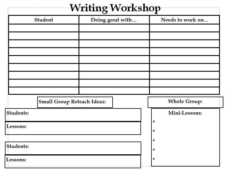 Writers workshop personal essay