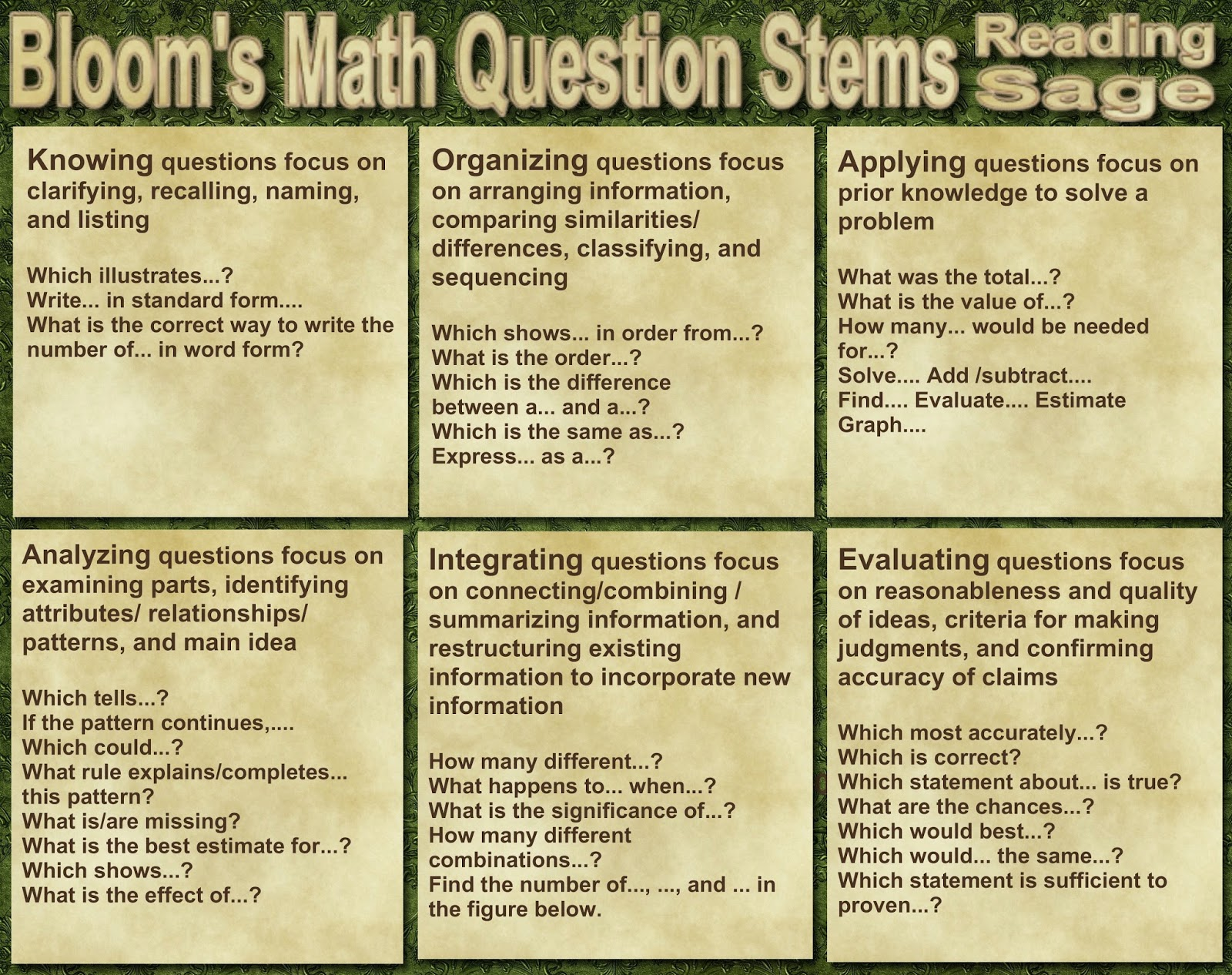 5th Grade Common Core Math Word Problems Answers