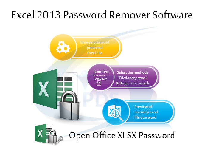 remove excel password open office