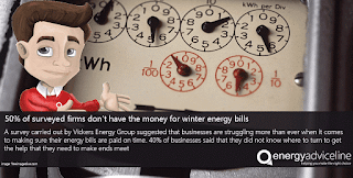 50% of surveyed firms can't pay energy bills