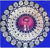Dr. Babasaheb Ambedkar, Biography, Education and history of Dr. Babasaheb Ambedkar,