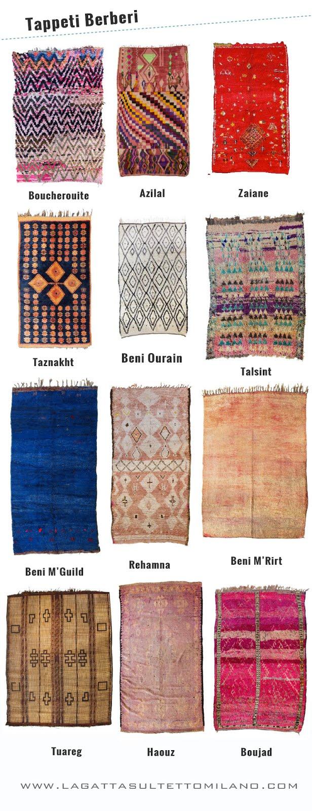 Tendenze arredo i tappeti berberi infografica