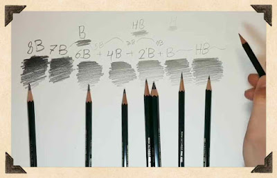 القلـم | الأدوات والتقنيات