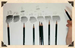 كيفية تنفيذ رسم سهل - تنفيذ الرسم