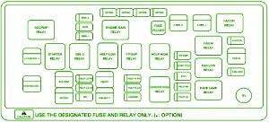 Chevrolet Fuse Box Diagram: Fuse Box Chevy Aveo Engine