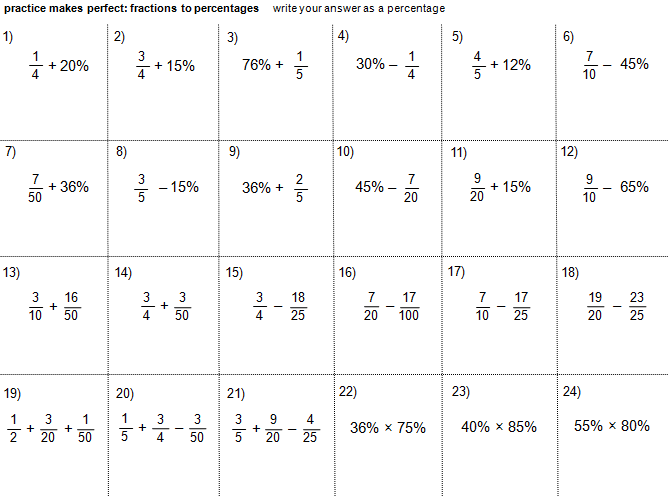 Resourceaholic Number – Fractional and Negative Indices Worksheet