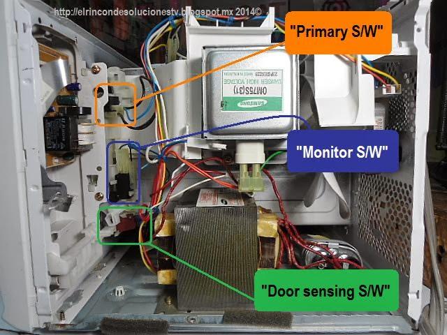 El rincn de soluciones tv     Circuitos de seguridad