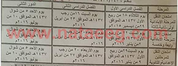 جدول مواعيد امتحانات النقل لطلاب الابتدائيه الازهريه 2015/2016 بالصوره
