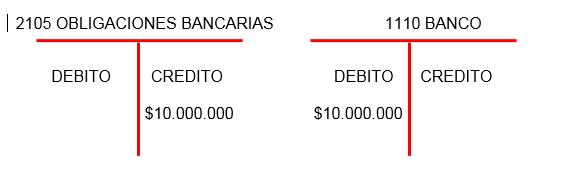 2105 obligaciones bancarias, 110 banco