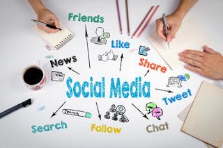 Complete Guide : Online Business कैसे करे और करने के तरीके सीखे | social media kya hai?