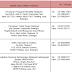 Kursus Taska Jabatan Kebajikan Masyarakat Untuk Pengusaha Dan Pekerja Pusat Jagaan Kanak-Kanak