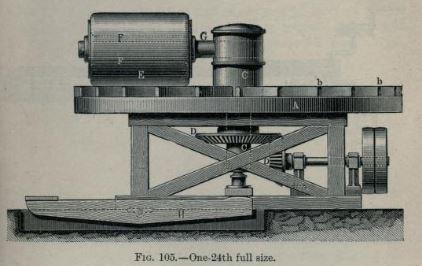 Firearms History, Technology & Development: Black Powder