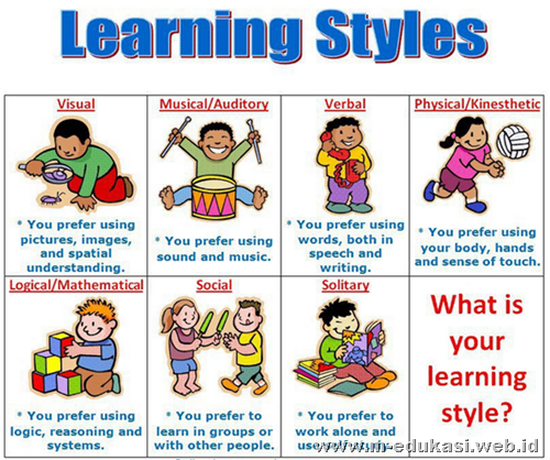 three different types of teaching styles essay Teaching techniques for different learning styles essay example - teaching techniques for different learning styles as teachers we will be faced with many difficult tasks one of which will be finding creative ways to motivate the children in our classes to learn.