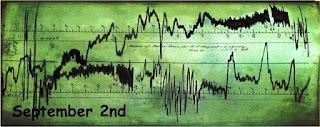 Registro Magnetómetro Tormenta solar 1859