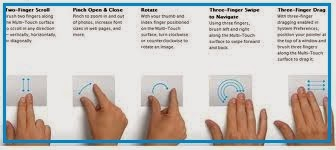 Multitouch Input