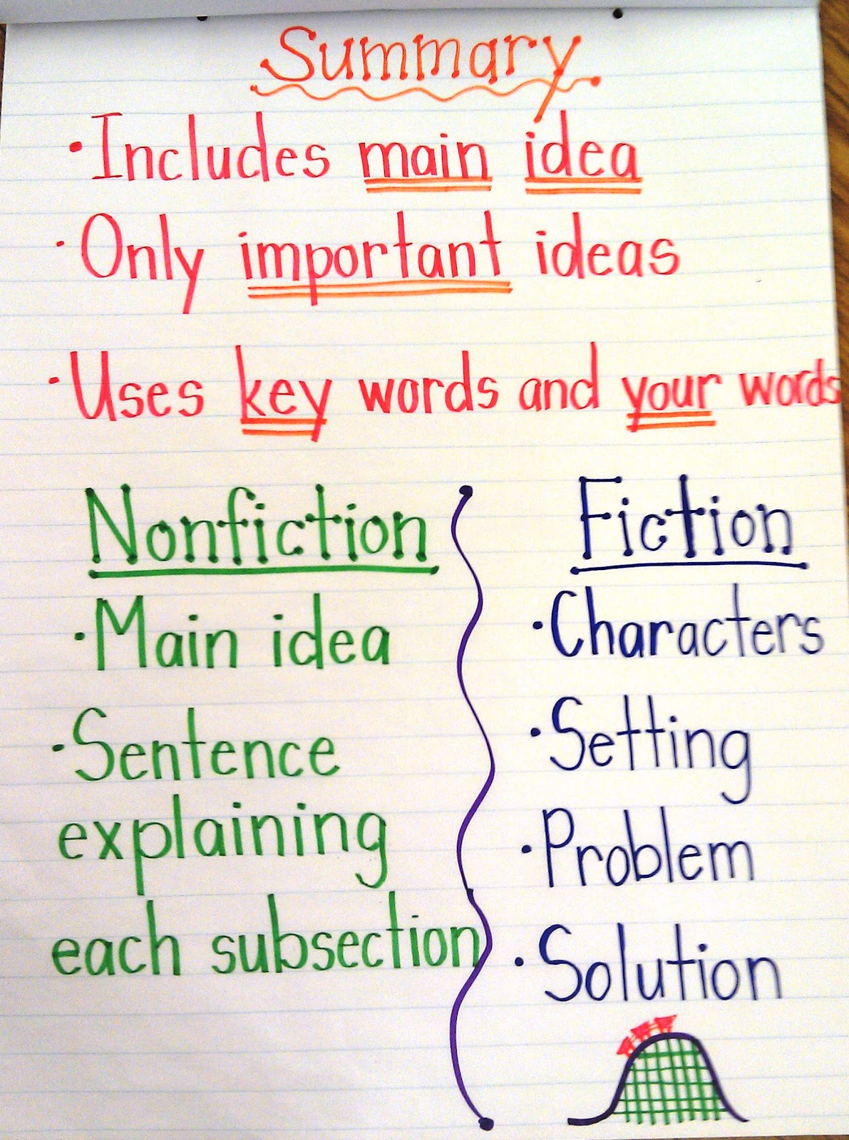 Informational Writing For 4th Grade