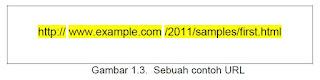 Memahami Alamat Web dan URL