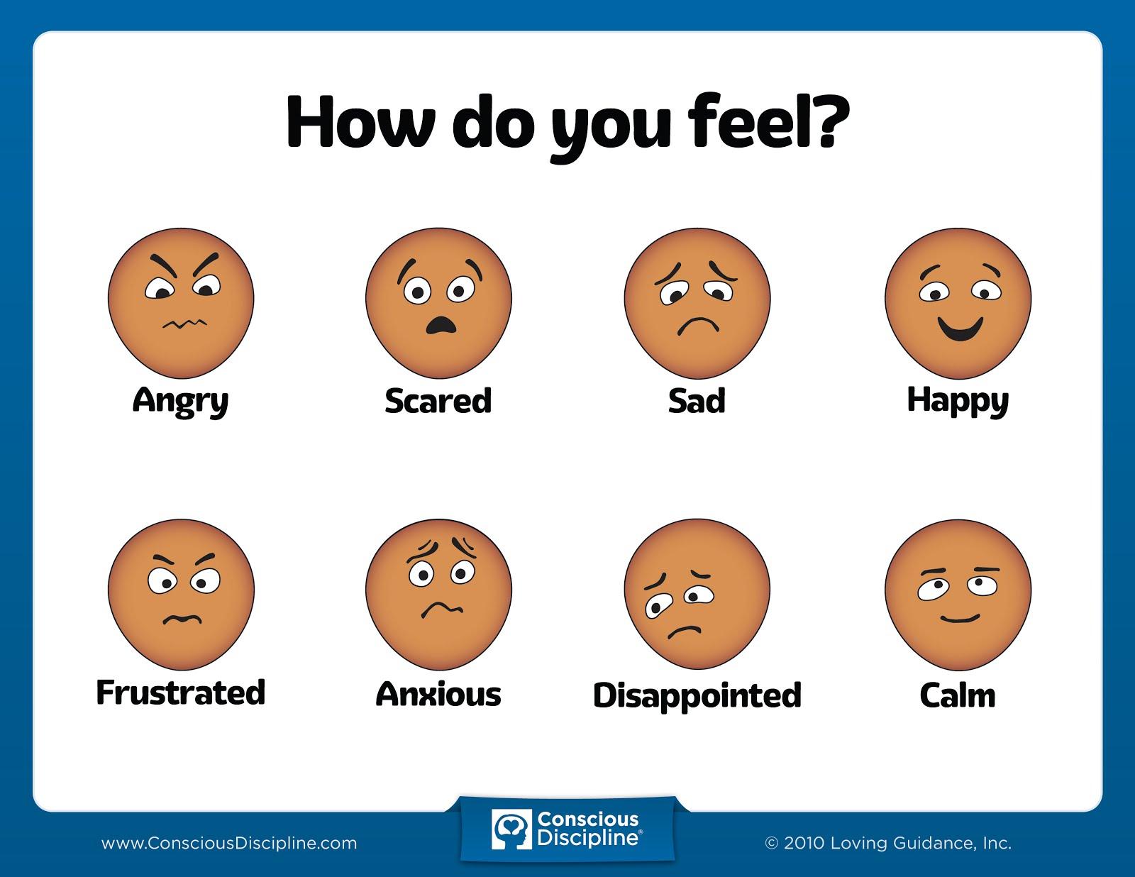 Bio English Emotions In English