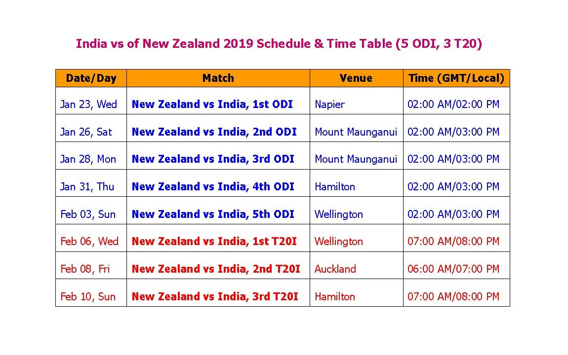 Learn New Things: India vs of New Zealand 2019 Schedule