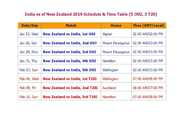 India vs of New Zealand 2019 Schedule & Time Table (5 ODI 3 T20), India tour of New Zealand 2019, Ind vs. NZ series, t20 series, odi series, icc calendar 2019, cricket schedule 2019, live cricket score, live cricket streaming, match time, match venue, India time, IST time, New Zealand vs India 2019 schedule, time table NZ vs IND series 2019, cricket, fixture India vs new Zealand,     India tour of New Zealand 2019 5 ODIs, 3 T20s start from Jan 23/2019 Feb 10/2019  #Cricket