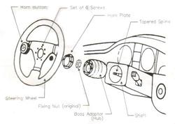ONDERDIL MOBIL KOREA: Aksesoris Hyundai Accent