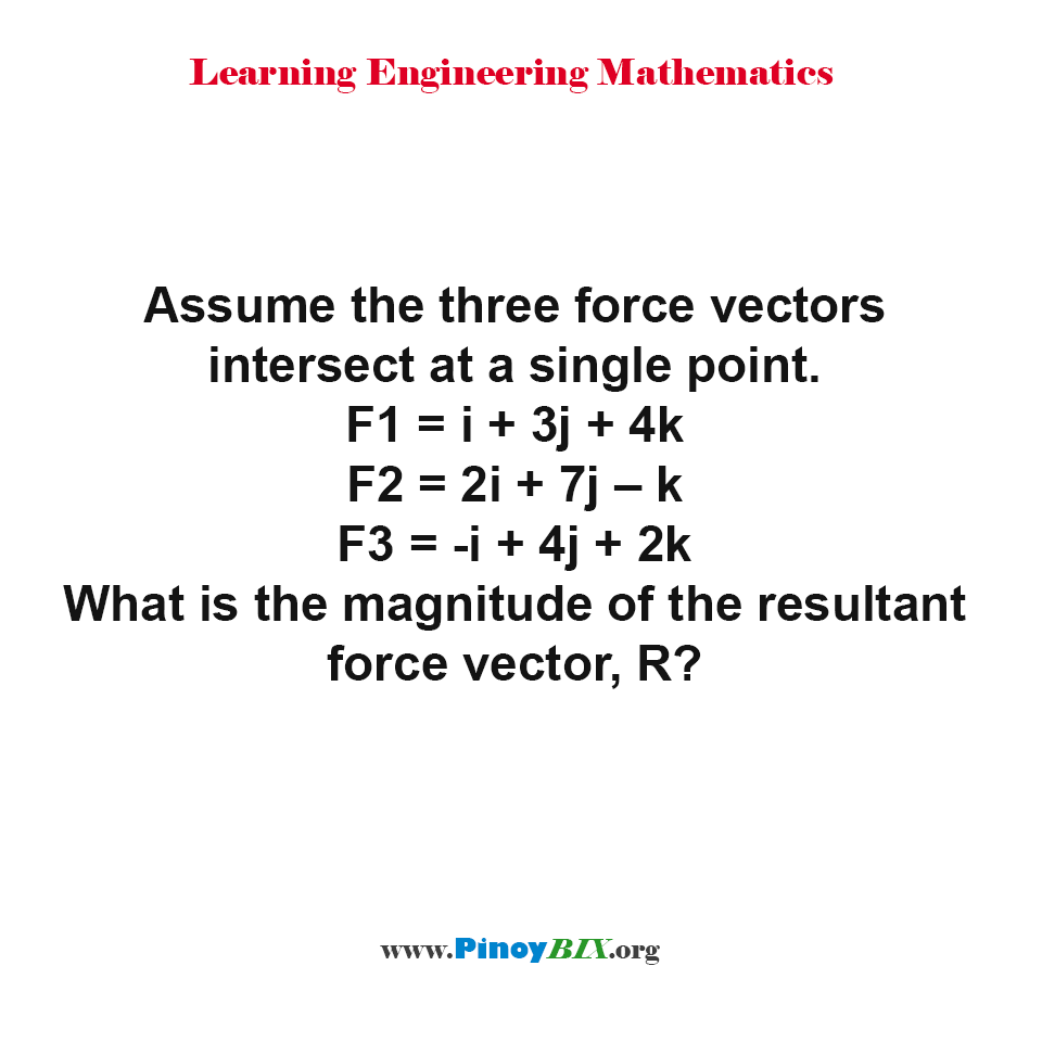 What is the magnitude of the resultant force vector, R?