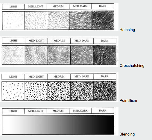 cross hatching worksheet images reverse search. Black Bedroom Furniture Sets. Home Design Ideas