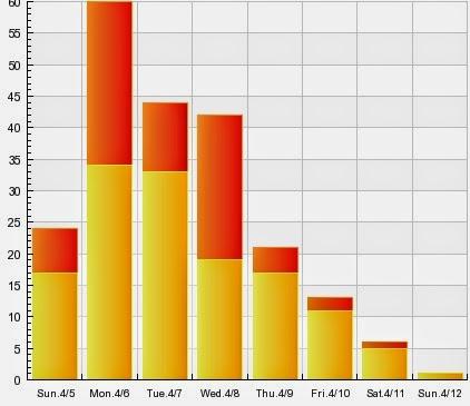sortie index des moteurs de recherche