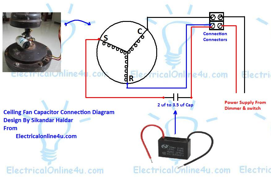 Ceiling fan Capacitor Wiring Connection Diagram - Electricalonline4uElectricalonline4u