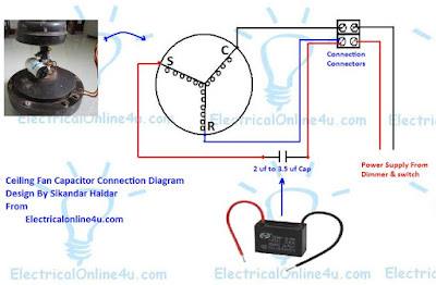 ceiling fan capacitor wiring connection diagram electrical online 4u rh electricalonline4u com electric fan capacitor wiring diagram ceiling fan condenser wiring diagram