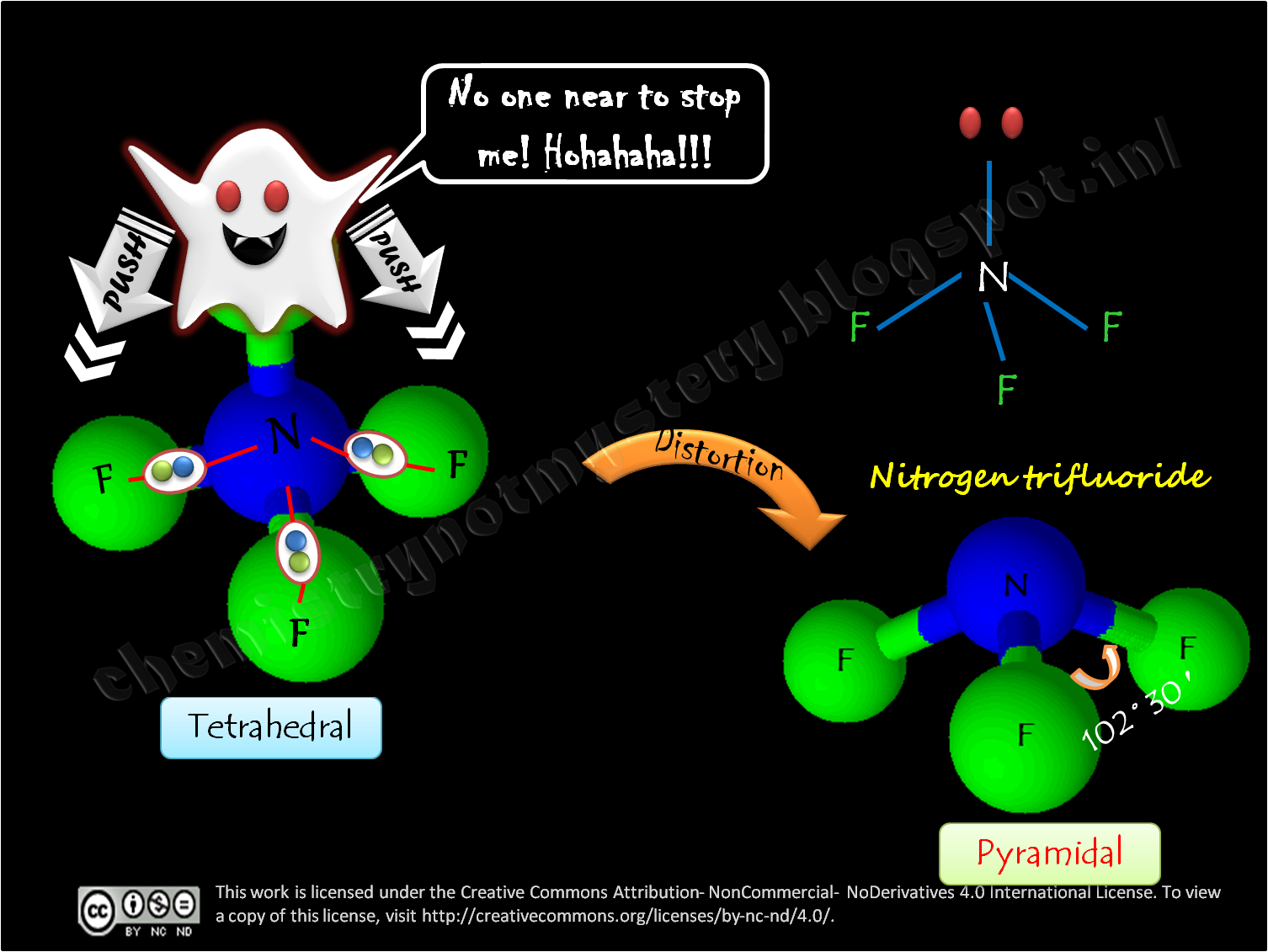 How To Predict The Shape Of A Molecule By Vsepr