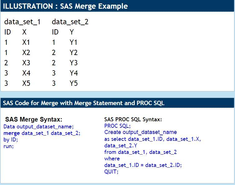 Sas merge one to many text