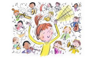 Young Person's Guide to the Orchestra Hakkında Bilgi