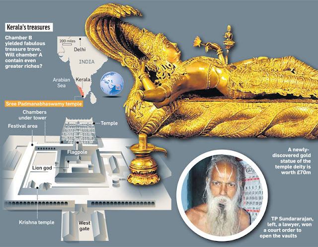 Map and Location of Worlds most richest and opulent Padmanabhaswamy temple in Bharat (India)