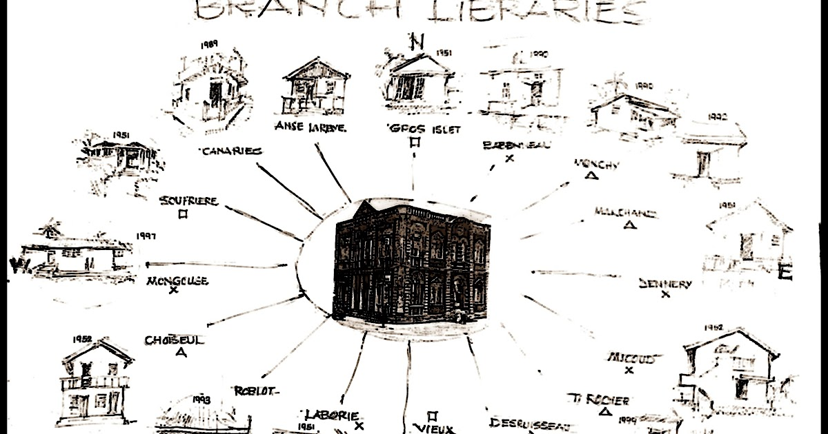 Branch Libraries ~ St. Lucia Public Library