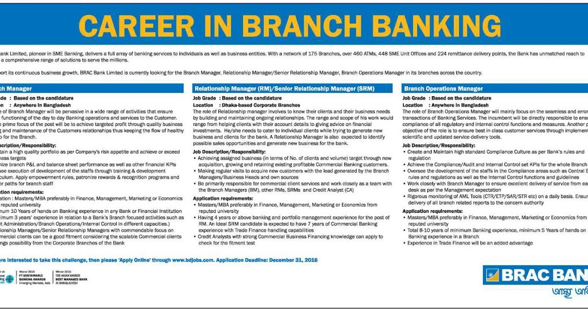relationship multi branch banker salary in florida