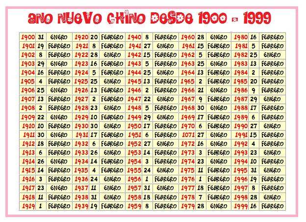 Calendario Chino De Embarazo 2016.Convertir Calendario Gregoriano A Lunar Watershowspeakers
