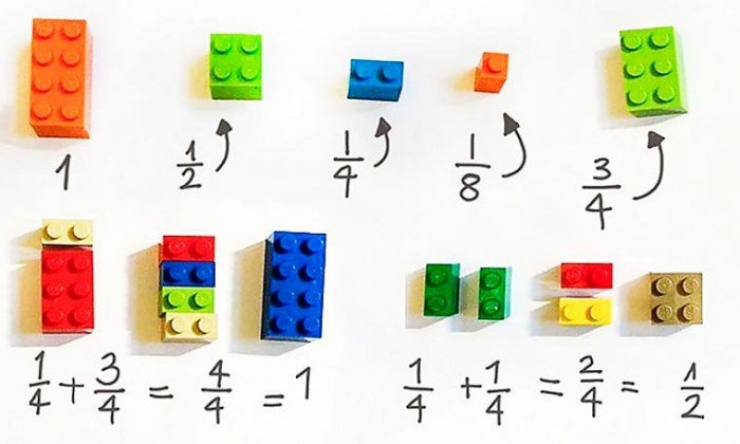 5 Ways to Make Fractions FUN – Create-abilities