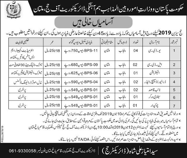 Ministry Of Religious Affairs Multan Jobs 2019 Jobs in Pakistan Official Advertisements