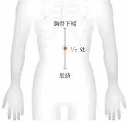治百病調氣為要,通調全身氣機的5個腧穴(五臟六腑)