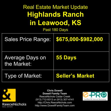 Real Estate Market Update for Highlands Ranch in the Leawood, KS Zip Code 66224