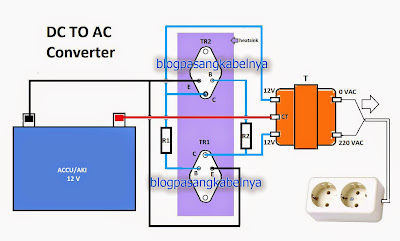 Skema inverter DC ke AC