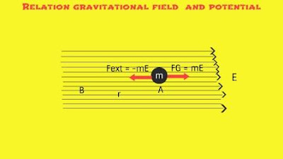 gravitational potential,gravitation field and potential relation