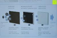 filtern: Beurer LR 300 Luftreiniger mit HEPA Filter für 99,5% Filterleistung, ideal bei Heuschnupfen und zur Allergievorbeugung