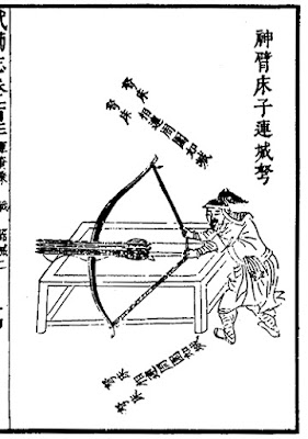Ming Chinese great crossbow