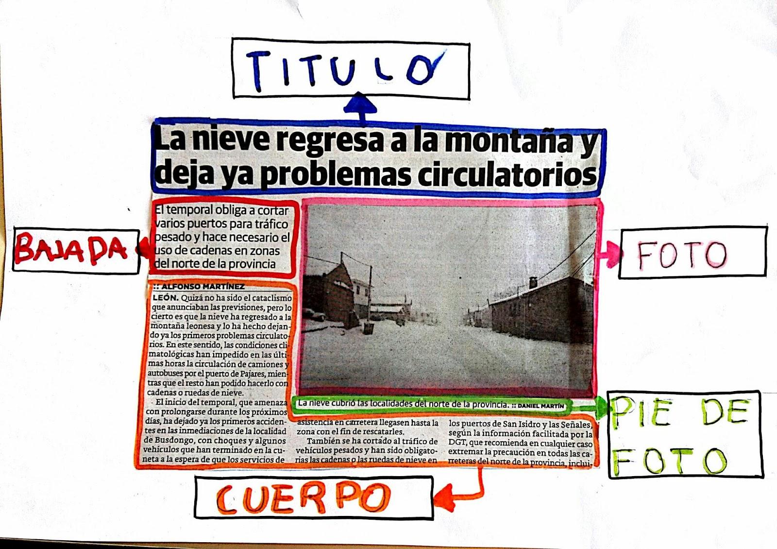 Peque exploradores febrero 2016 for Cuales son las partes de un periodico mural