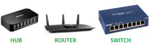 HUB,SWITCH,ROUTER