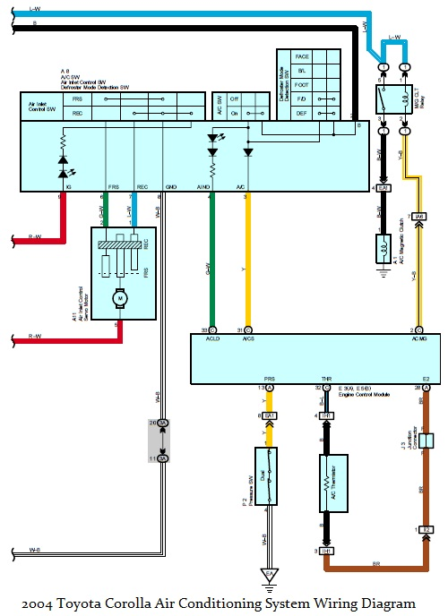 system wiring diagrams toyota bulldog security diagram 2004 corolla air conditioning