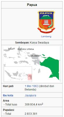 gambar provinsi papua wisataarea.com