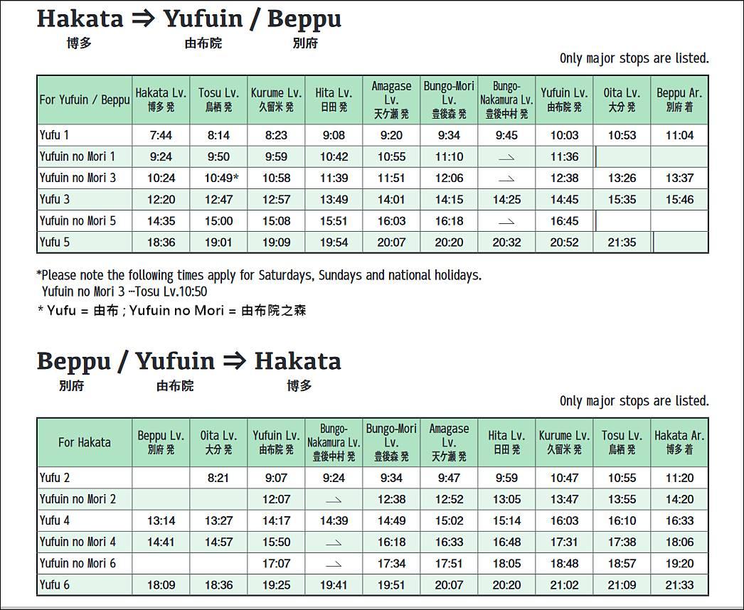 九州-由布院-湯布院-交通-JR-由布院之森-由布-時刻表-自由行-Yufuin